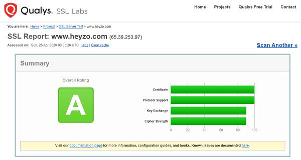 SSL化安全性